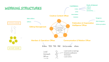 structure webpage